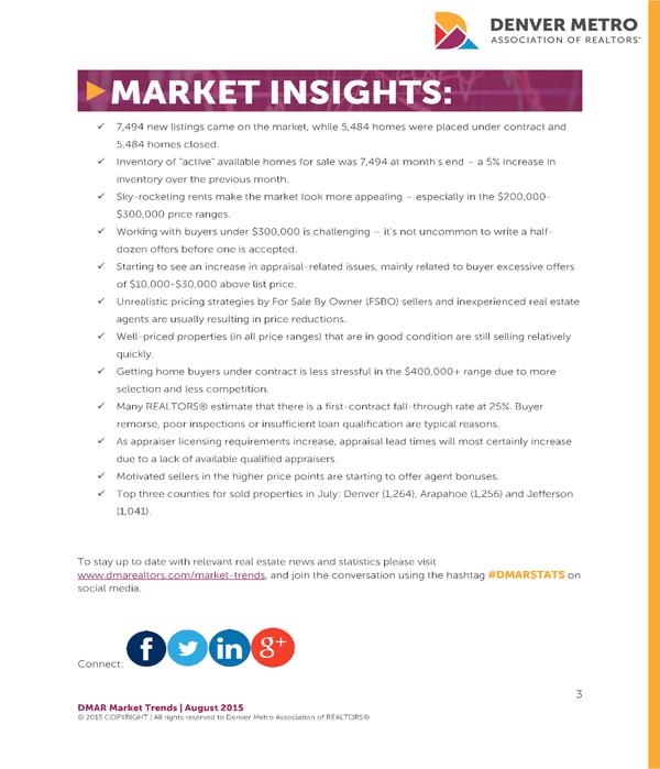 Denver Real Estate Market Statistics : August 2015
