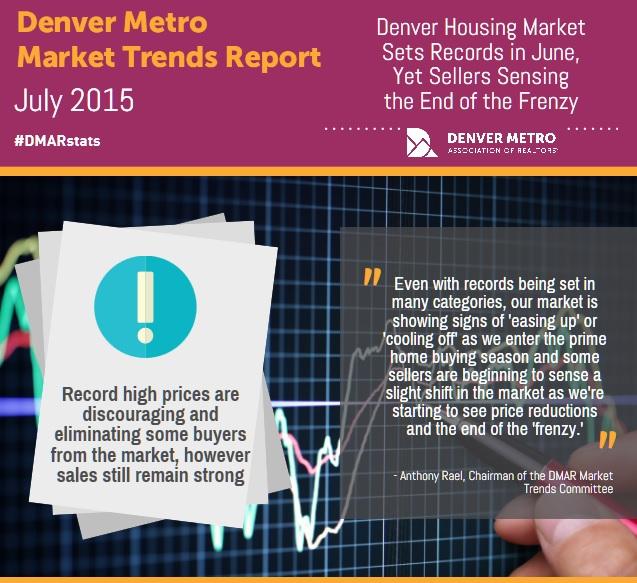 Infographic: Denver Real Estate Market Statistics & Trends