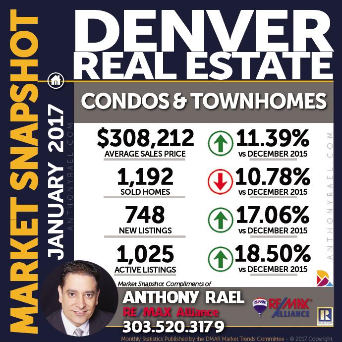 REMAX Denver Real Estate Agents REALTOR & Colorado