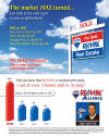 REMAX - #1 in Arvada, Colorado - Call Anthony Rael at (303) 520-3179 or visit www.anthonyrael.com