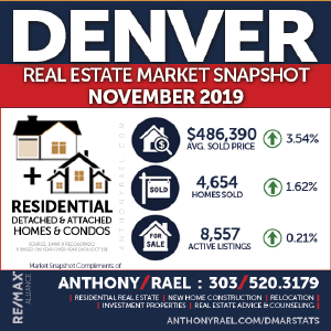 Denver CO realtor